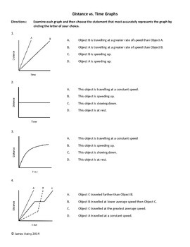 Interpreting Distance vs. Time Graphs and Speed vs. Time Graphs - 5.P.1 5.P.1.3