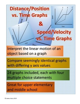 Interpreting Distance vs. Time Graphs and Speed vs. Time G