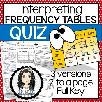 Interpreting Frequency Tables QUIZ