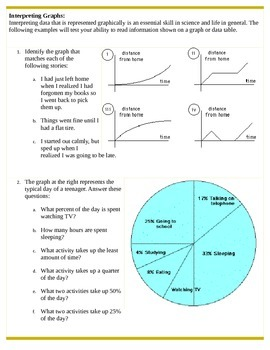 Interpreting Graphs Review Worksheet by All about Earth Science | TpT