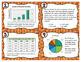 Interpreting Graphs Task Cards