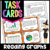 Reading and Interpreting Graphs Task Cards