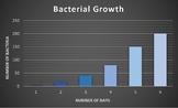 Interpreting Graphs: Bacterial Growth Graphics
