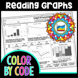 INTERPRETING GRAPHS MATH COLOR BY NUMBER, QUIZ