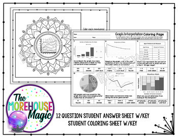 35 Interpreting Graphics Worksheet Answers Chemistry ...
