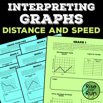 Interpreting Graphs - Distance and Speed, Common Core