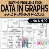 Interpreting Data in Graphs: Practice Worksheet (4.9A & 4.9B)