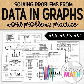 Interpreting Graphs Practice Worksheet (GRADE 5)