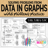 Interpreting Data in Graphs: Practice Worksheet (5.9A, 5.9B, 5.9C)