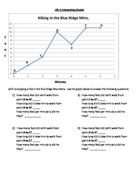 Interpreting Graphs Intro Notes