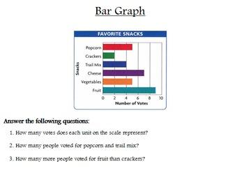 Interpreting Graphs Posters (Line Plot, Bar Graph, Line Gr