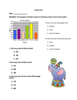 Interpreting Graphs Quiz