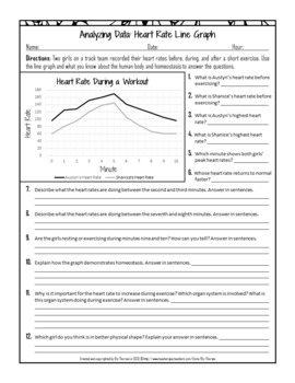 Interpreting Graphs and Analyzing Data Worksheet Bundle for Science