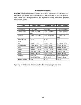 Interpreting Graphs and Charts