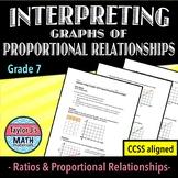 Interpreting Graphs of Proportional Relationships Worksheet