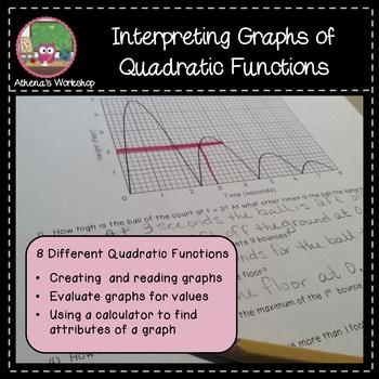 Interpreting Graphs of Quadratic Functions - Differentiation Capable