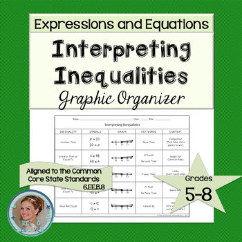 Interpreting Inequalities Graphic Organizer