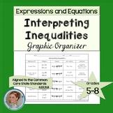 Interpreting Inequalities Graphic Organizer
