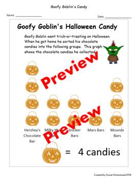 Interpreting Information Graph ~ Halloween Candy ~ CCSS RI.4.7 & 3.MD.B.3