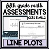 Interpreting Line Plots Quiz, 5.MD.2 Assessment, Includes 2 Versions!