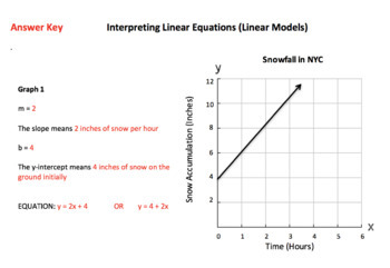 Graphing Linear Equations Worksheet Answers Beautiful Graphing likewise Graph A Line From An Equation Math Graphing Lines With Slope also Solving Equations Worksheets   Cazoom Maths Worksheets further Solving Linear Equations Worksheets With Answers The best worksheets additionally  additionally  furthermore Quiz   Worksheet   Practice Solving Linear Equations   Study further Cpm Alge 2 Answers Pdf Luxury Linear Equations Worksheet with additionally worksheet  Linear Equations Worksheet  Worksheet Fun Worksheet Study as well Maths Linear equations worksheet 'dot to dot' by Tristanjones furthermore  as well Solving Two Step Equations Worksheet Answers  Equations also  in addition  furthermore Solving Equations Worksheets in addition Kids   Solving Systems Linear Equations Graphing Worksheet. on linear equations worksheet with answers