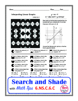 Interpreting Linear Graphs on a Coordinate Plane Search an