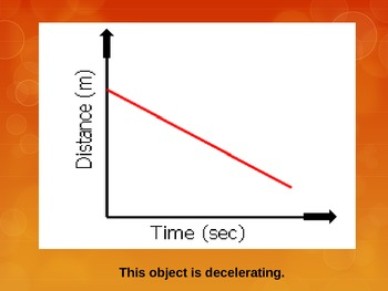 Interpreting Motion Graphs