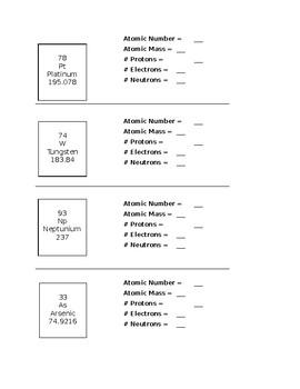 Interpreting Periodic Table Practice