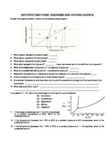 Interpreting Phase Diagrams and Heating Curves