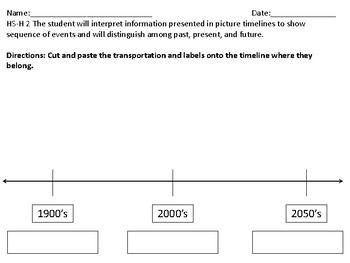 Interpreting Picture Timelines Vaap