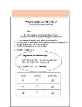 Interpreting Quadrilateral Charts