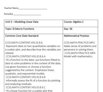 Interpreting Scatter Plots Lesson Plan S.ID.B.6