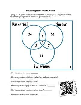 Interpreting Venn Diagrams