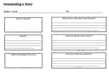 Interpreting a story
