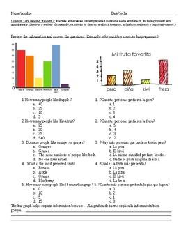 Interpreting graphs - Evaluando las graficas