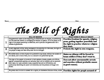 Interpreting the Bill of Rights