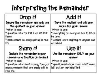Interpreting the Remainder