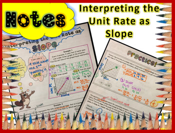 Interpreting the Unit Rate as Slope