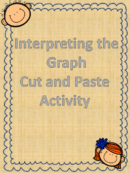 Interpreting the graph- Cut and Paste Activity