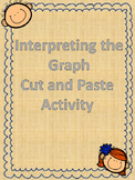 Interpreting/ Analyze graph- Cut and Paste increase, decrease, positive and neg