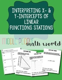 Interpreting x- and y- intercepts of Linear Functions Stations