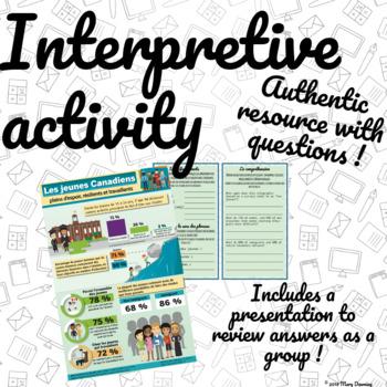 Interpretive Activity - Les jeunes canadiens - Authentic resource