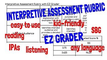 Interpretive Assessment Rubric with EZ Grader