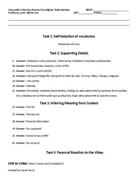 Interpretive Listening: Tech. Advances: Social Media (Novice Low/Special ED)