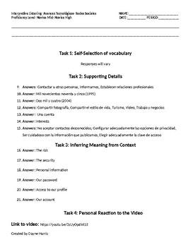 Interpretive Listening: Tech. Advances: Social Media (Novice Mid- Novice High)