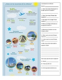Interpretive Reading Activity and Infographic about Chile en español