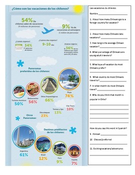 Interpretive Reading Activity and Infographic about Chile