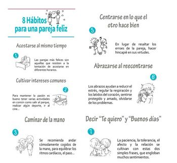 Interpretive Reading:  Habits of Happy Couples (Spanish)