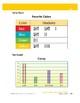 Interprets Data