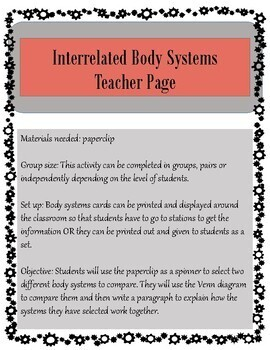 How Body Systems Work Together Creative Writing Lesson Activity
